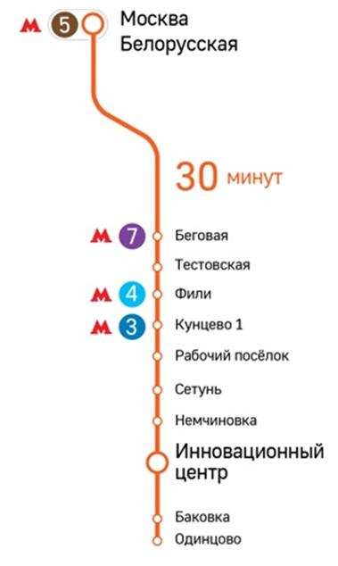 В Сколково можно доехать по новейшей ветке метро - МЦД 1