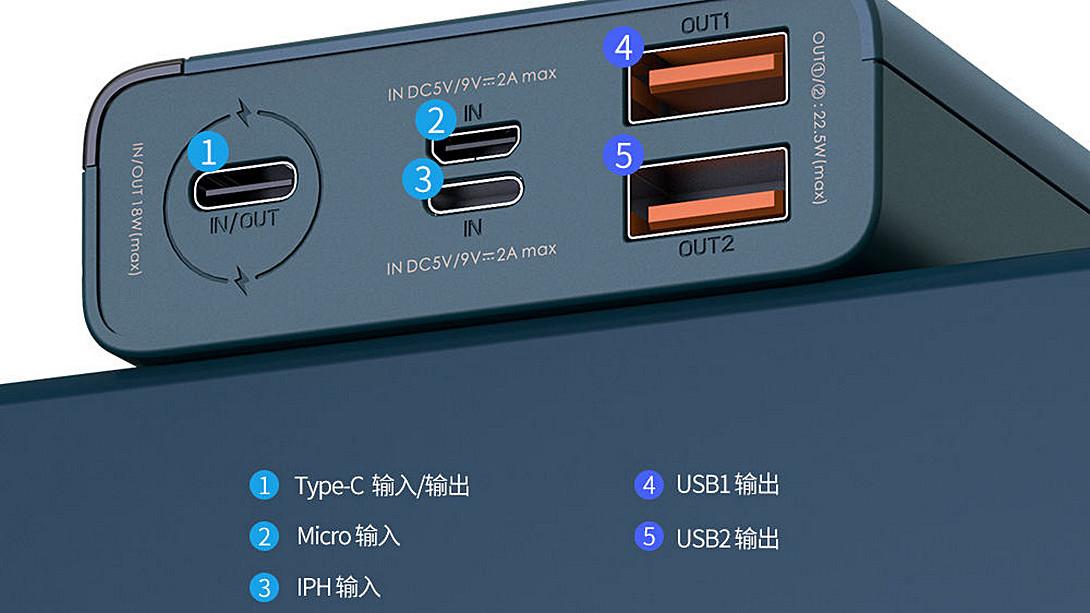 $155 網店 outlet 新抵買快充電池  USB-C / Lightning 全兼容 20,000mAh 大電量