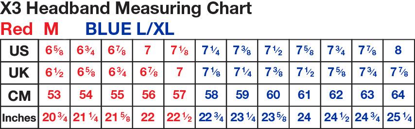 X3 Measuring Chart