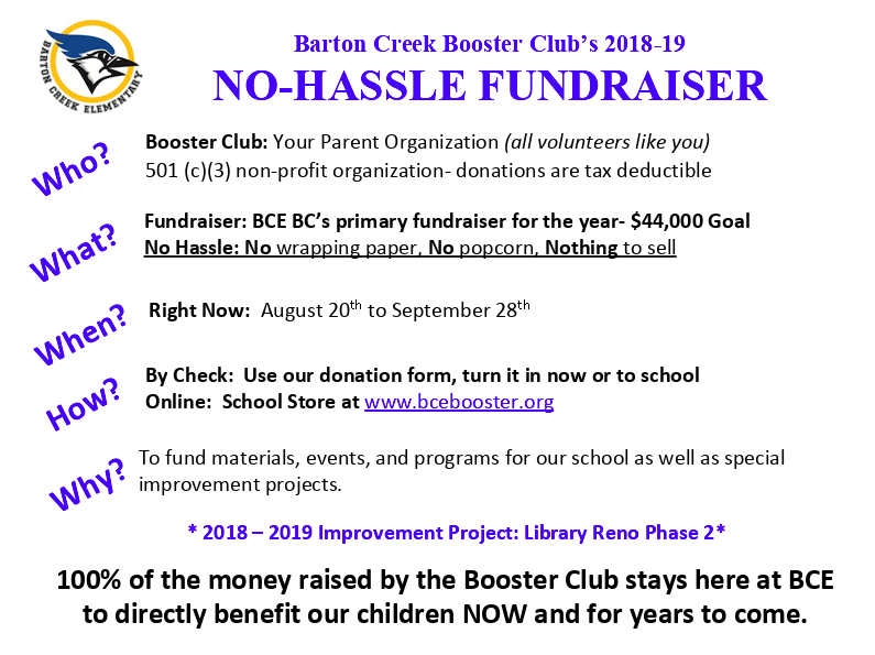 No Hassle Fundraiser