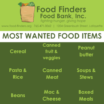 Food Finders list of items needed