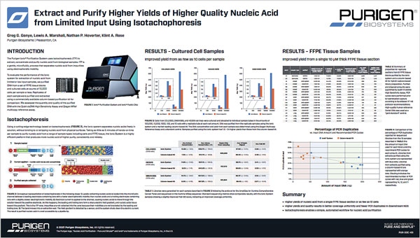 Poster - Extract and Purify Higher Yields of Higher Quality Nucleic Acid