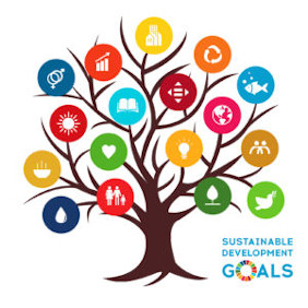 tree with UN sustainability goals                               symbols