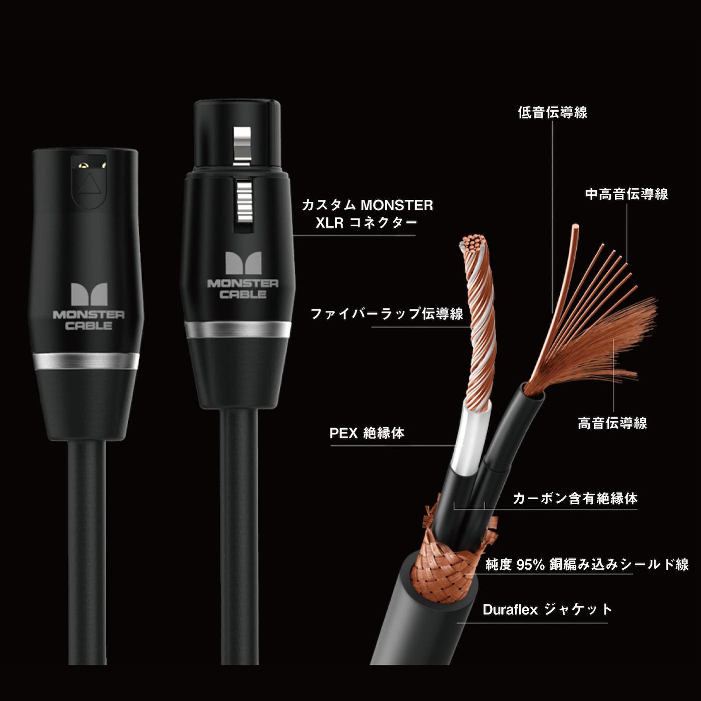 【MONSTER】待望のマイクケーブルとスピーカーケーブルが  日本に再上陸!