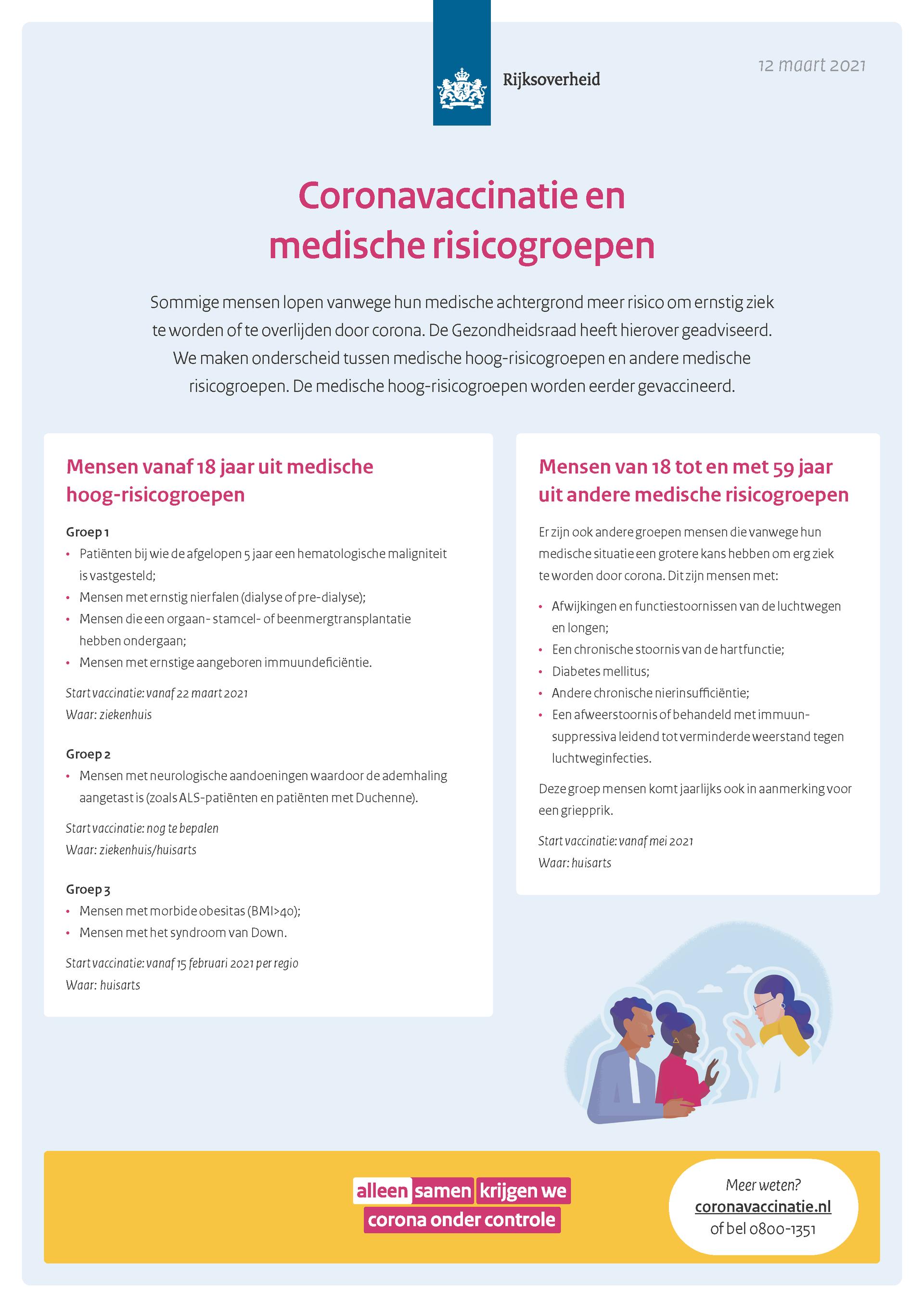 Medische risicogroepen