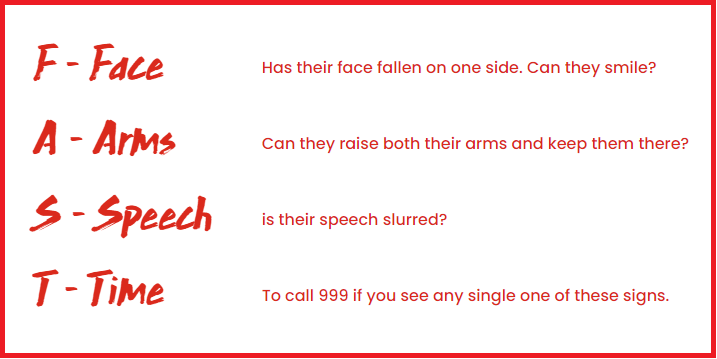 Face Has their face fallen on one slide, Arms can they raise both arms and keep them there? Speech is their speech slurred? Time to call 999 if they display any of these signs